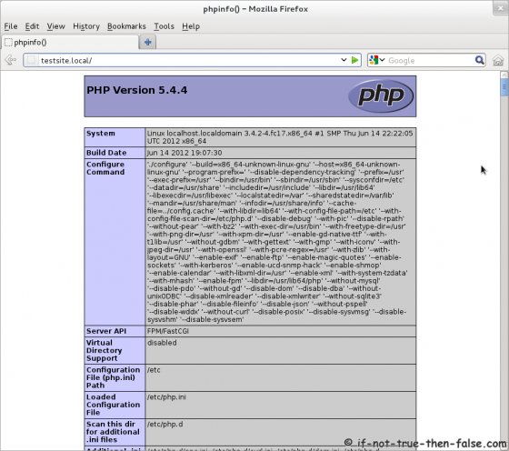 Nginx PHP 5.4.4 PHP-FPM